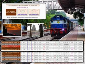 A Travel Guide Kanyakumari Madurai Rameshwaram Trip Fu