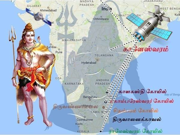 Do You Know The Mystery 8 Shiva Temples Visit